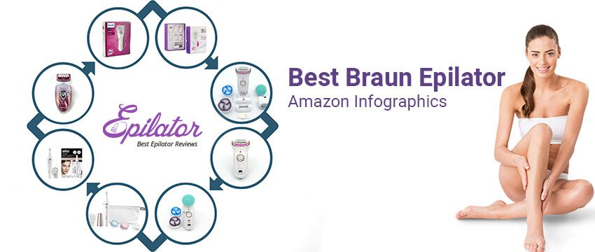 Best-Braun-Epilator-Amazon-Infographics